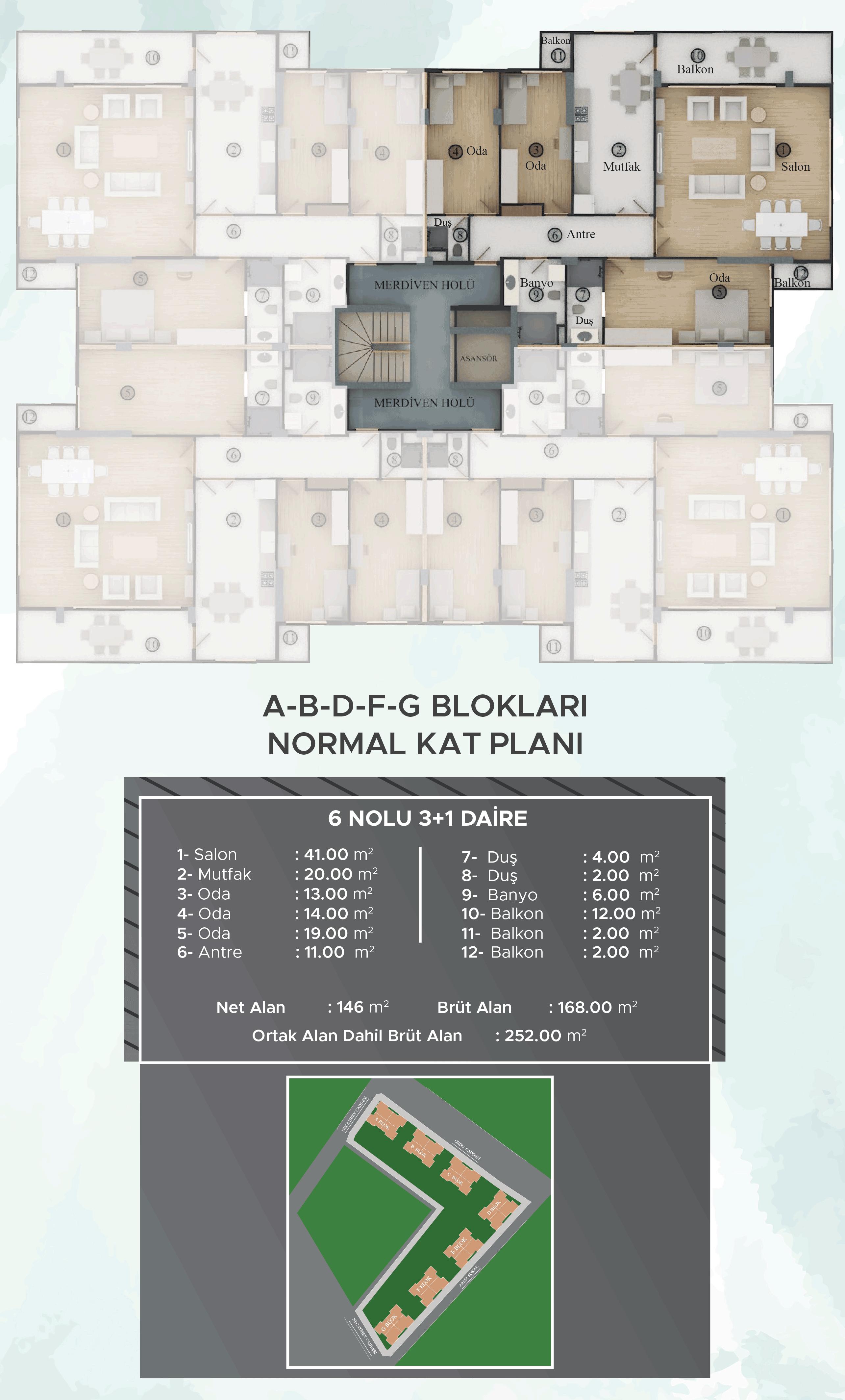 A-B-D-F-G Blokları Normal Kat Planları